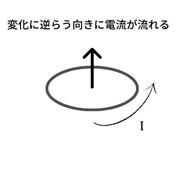 図2(電磁誘導)