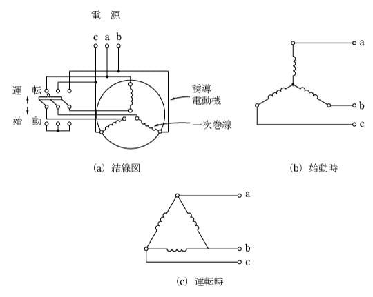 三相交流回路の相電圧と線間電圧-スター結線とデルタ結線